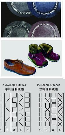 厚料缝纫机样品